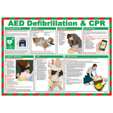 AED Defibrillator / CPR Guide 59 x 42cm Safety Poster