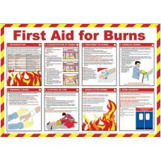 First aid for burns 59 x 42cm Safety Poster